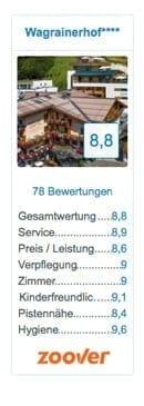 Hotel Wagrainerhof - Zoover-Bewertungen